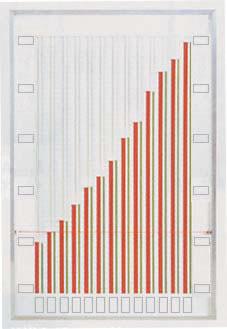グラフ表示機 幅605×高さ905mm 2色13桁表示【WG-213】