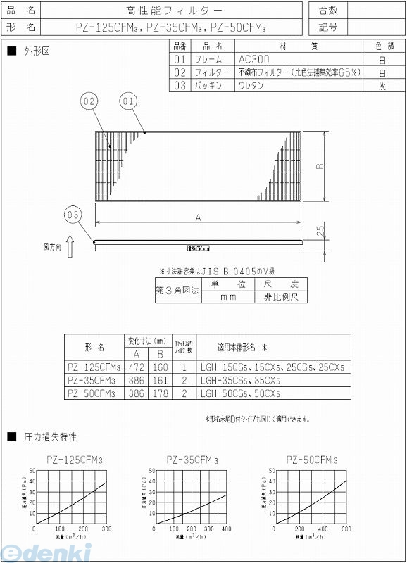 三菱換気扇 PZ-50CFM3 業務用ロスナイ PZ50CFM3