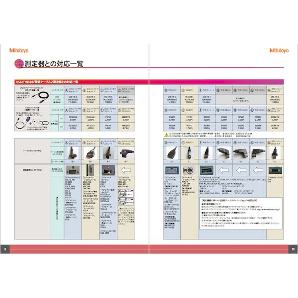 ミツトヨ Mitutoyo USB-ITN-F 06AFM380F インプットツール USBITNF06AFM380F