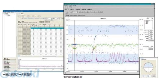 リオン AS-40PA1 環境騒音データ処理ソフトウェア AS40PA1