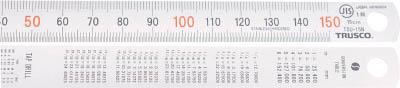 【あす楽対応】【個数:1個】トラスコ中山 TRUSCO TSU150N 直尺1.5m 415-0724