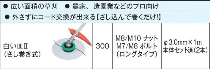 草刈り革命 日立 エンジン刈払機用ナイロンコードカッタ 白い皿2 0060-0044 新品