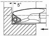 京セラ 内径加工用ホルダ S25SSTLPL1627A
