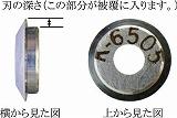 IDEAL リンガー 替刃 K6505