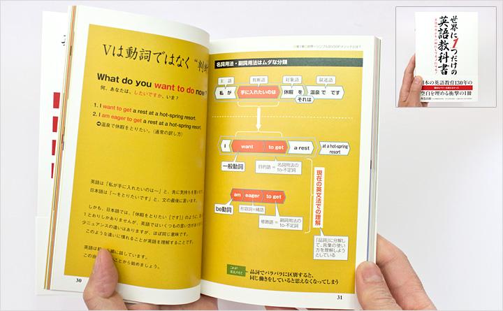 对康有为在世界上的事情只有一个英语课本! (日本工业出版社)