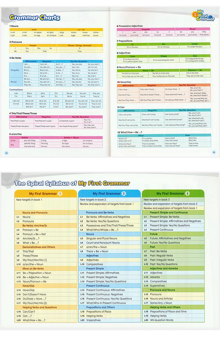 eigo | Rakuten Global Market: My First Grammar Student Book + ...