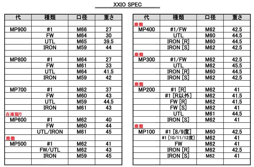 邓禄普邓禄普 XXIO xxio xxio 9 个专用的 DST 目镜 (与标志) 抓地力 MP900 10P01Oct16