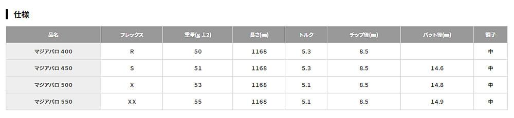 ☆ ☆ lapco LAPACCO SKITTER Wood skitter inner shaft Magia Palo major Palo 10P01Oct16