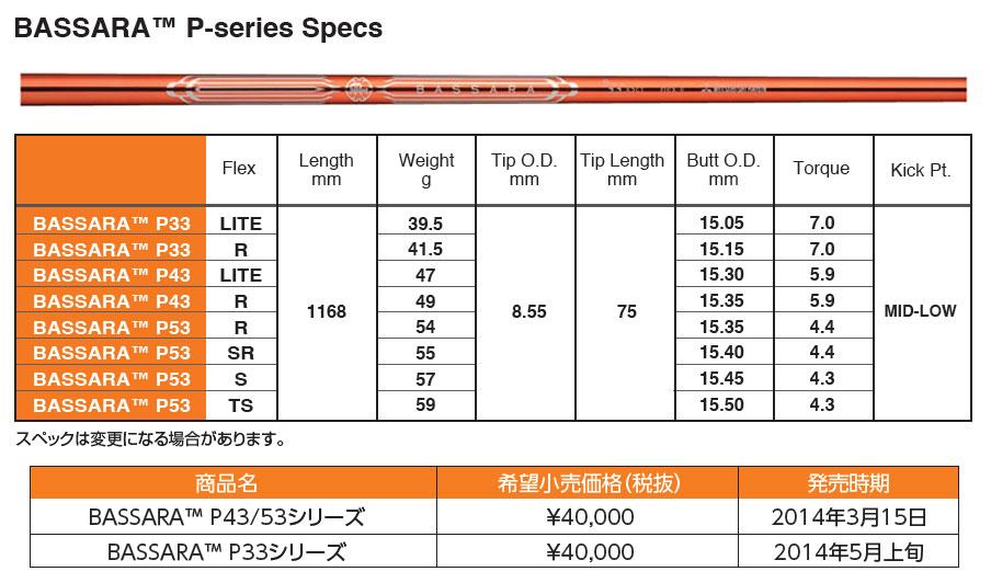 ☆ ☆ 三菱人造丝 BASSARA 莎拉 P 系列 10P01Oct16
