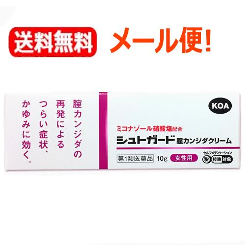 硝酸塩 クリーム ミコナゾール