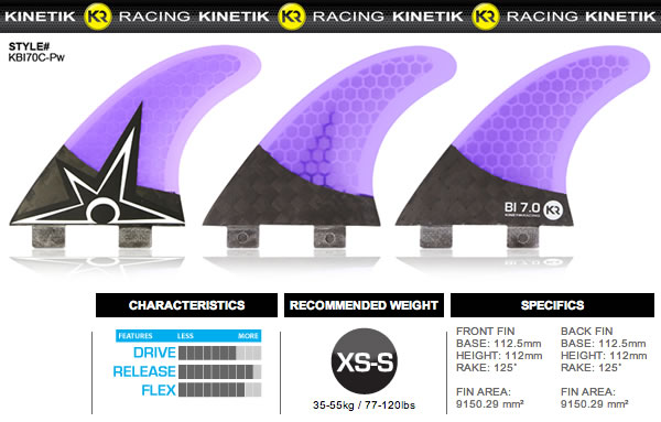 サーフボード用フィン・KINETIC RACING・BRUCE IRONS7.0kinetic-bi