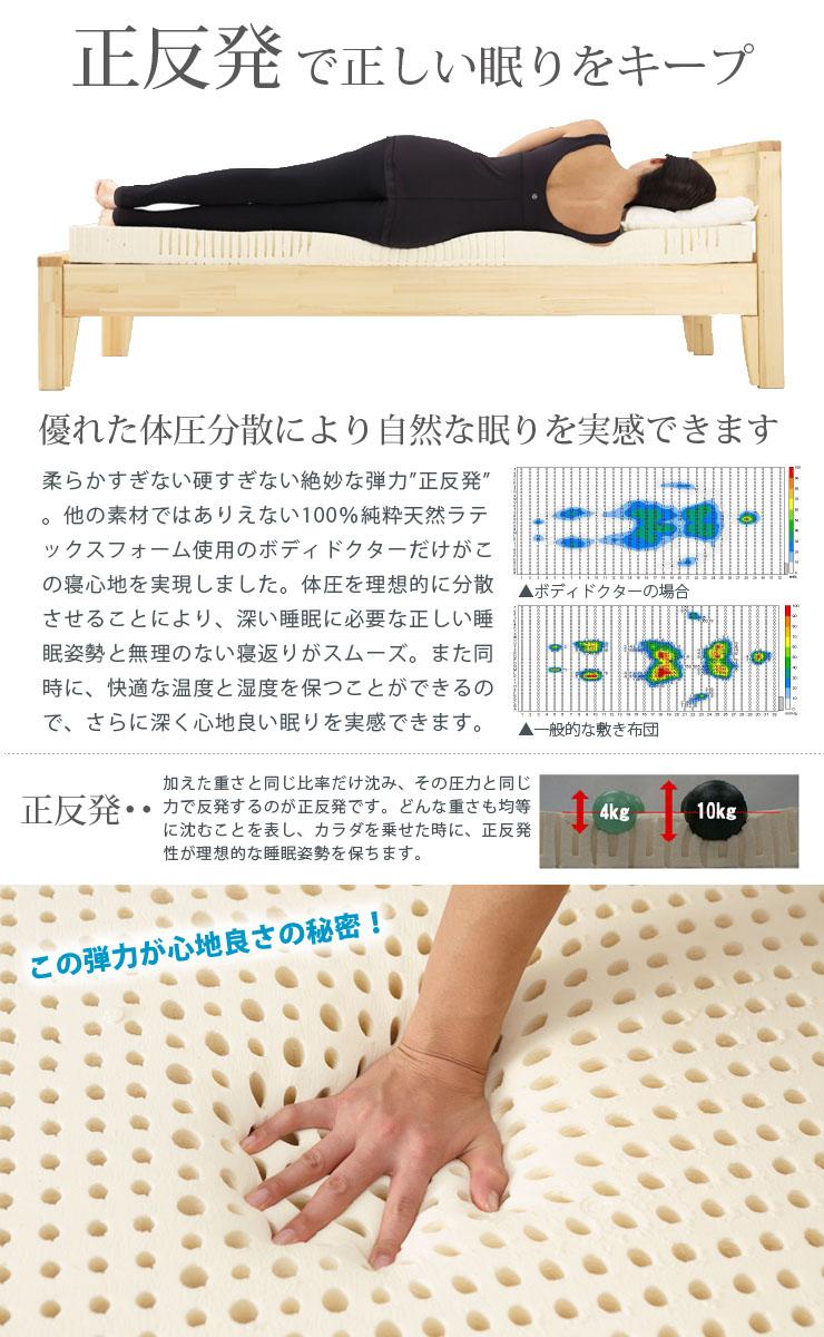 ボディドクター 枕 ドクターピロー サイズ:600×400×75 or 110 長期3年保証の付いた天然ラテックス100% 正反発・高反発まくら 高め低め選べます Body doctor