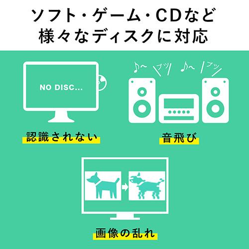 【500円OFFクーポン配布中 ~4/26 01:59まで】ディスク修復機(手動・研磨・DVD/CD/ゲームソフト) EZ2-CD028