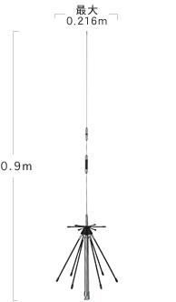 D150【送料無料(沖縄県を除く)(沖縄県を除く)/沖縄は除く】第一電波工業(ダイヤモンド)スーパーディスコーンアンテナ(固定局用)(50~1500MHz受信)