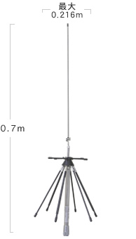 D220R(D-220R)第一電波工業(ダイヤモンド)広帯域受信 モービル用ディスコーンアンテナ