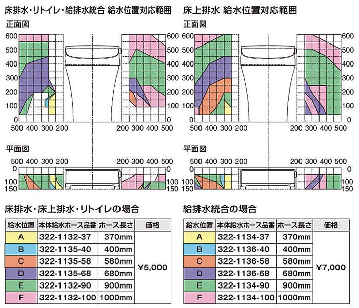 LIXIL(INAX) リフレッシュ シャワートイレ タンクレス DWV-SB23G-R 床排水・床上排水 SS3G インテリアリモコン
