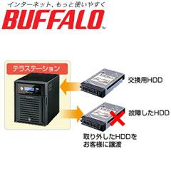 バッファロー OP-TSDL-Z5Y/NR [テラステーション TS-2RZシリーズ デリバリー保守HDD返却不要パック 5年]