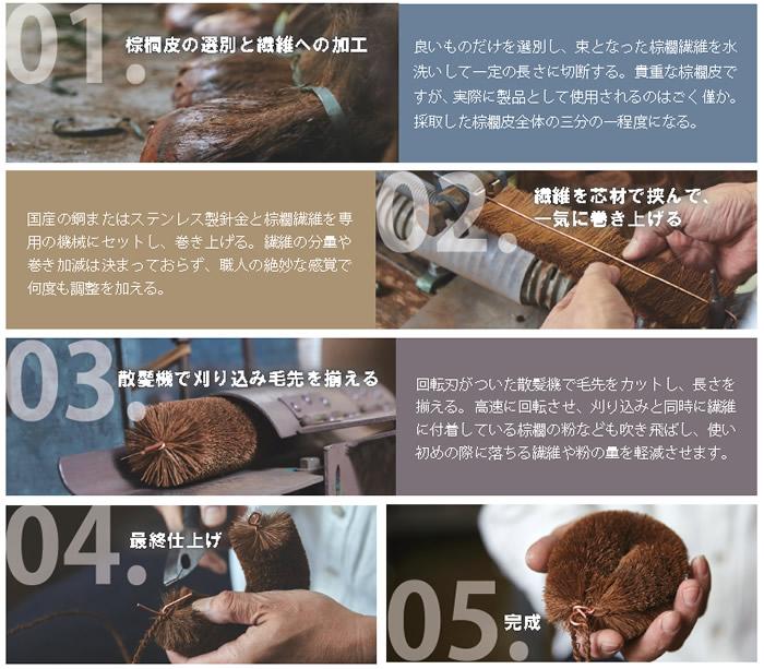 高田さんちのドーナッツたわし에 대한 이미지 검색결과