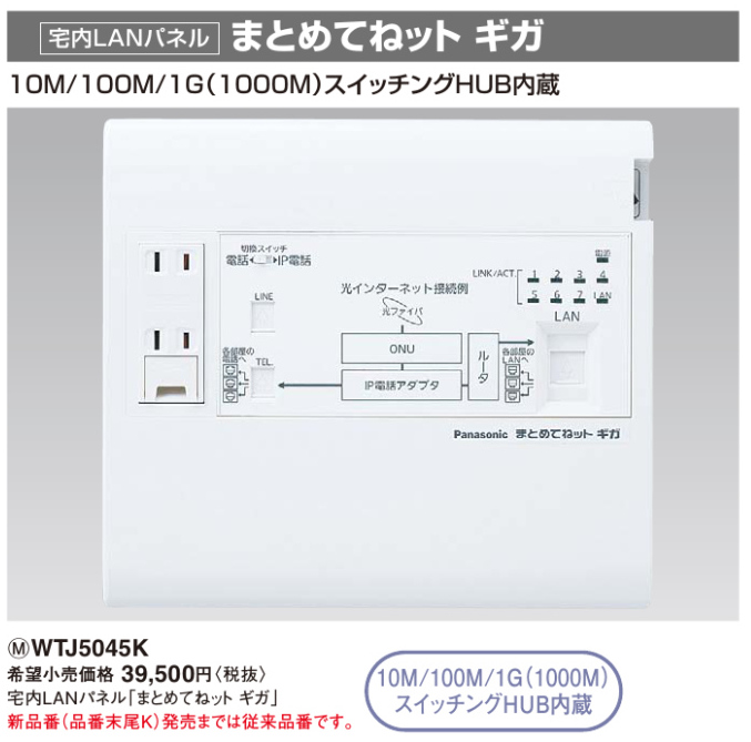 パナソニック Panasonic 宅内LANパネル まとめてねット ギガ【WTJ5045K】