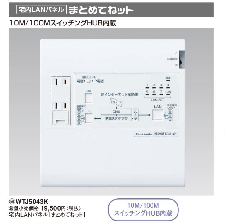 パナソニック Panasonic 宅内LANパネル まとめてねット ギガ【WTJ5043K】