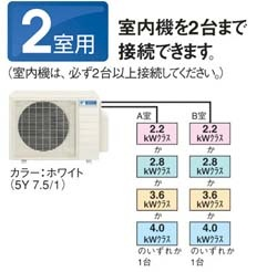 超安い 2015 おもに2室用 5.3kW ダイキン ハウジングエアコン 2M53RV マルチエアコン室外機 未使用