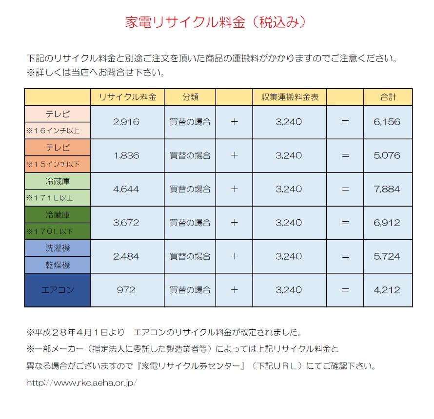 家電リサイクル 下記価格にリサイクル料金が必要となります。