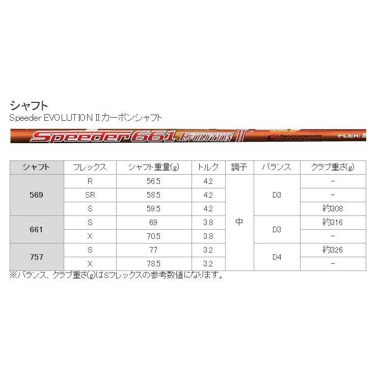 【メーカーカスタム】Callaway(キャロウェイ) EPIC FLASH SUB ZERO ドライバー SPEEDER Evolution II カーボンシャフト 【日本正規品】