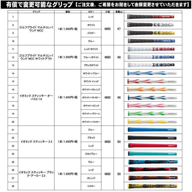 【メーカーカスタム】Titleist(タイトリスト) TS3 ドライバー TENSEI CK Pro Orange カーボンシャフト