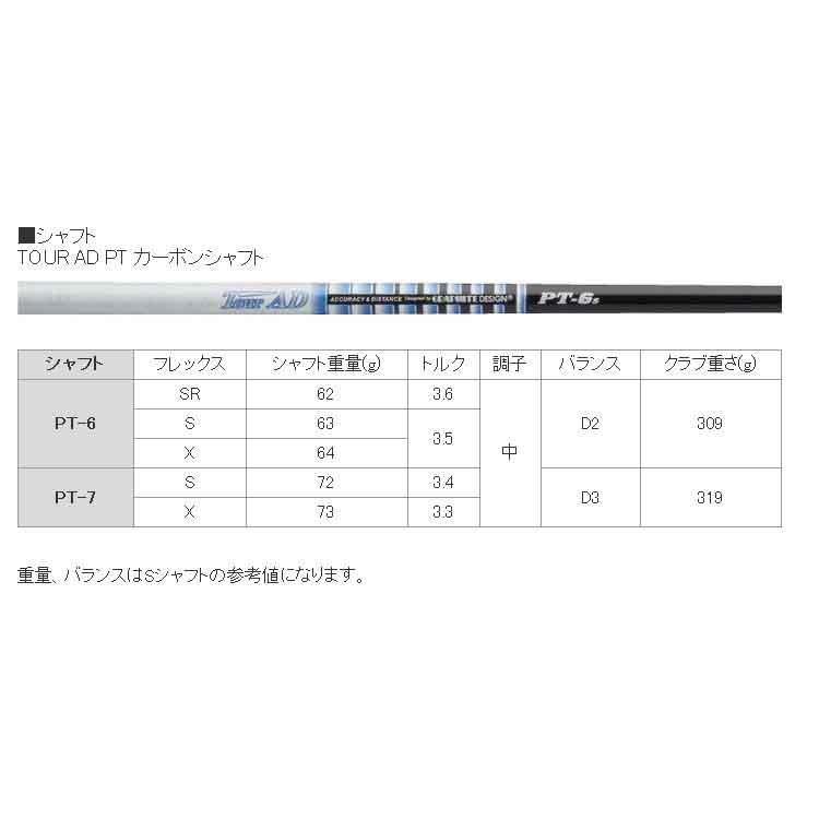 【メーカーカスタム】TaylorMade(テーラーメイド) M6 ドライバー TourAD PT カーボンシャフト