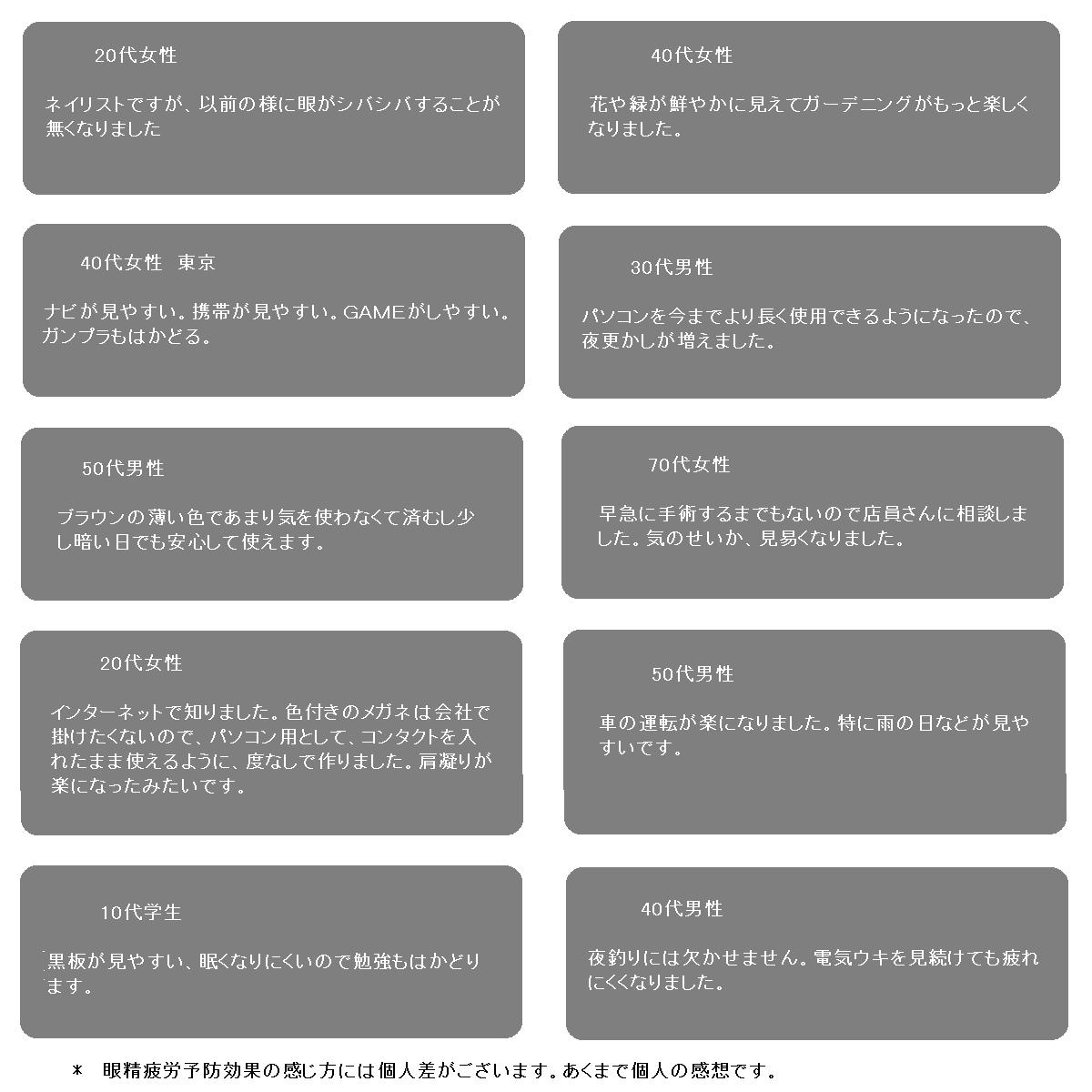 眼精疲労予防ネッツペックコートレンズ レイバン Ray Ban メガネ bui RX4323VF 2012 サイズ51 伊達メガwnOP8k0