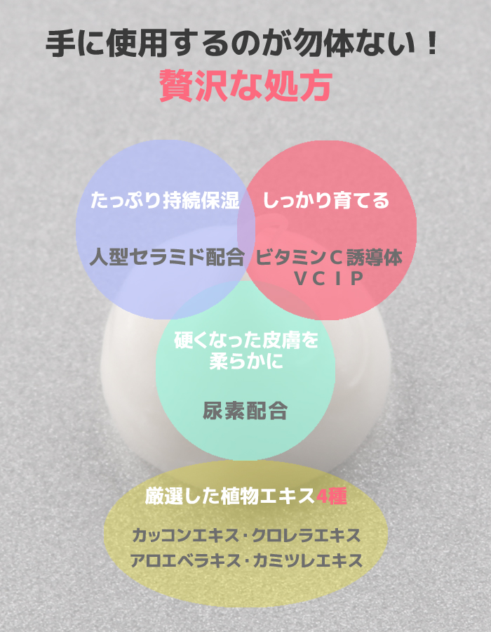 Hand cream gift ceramide