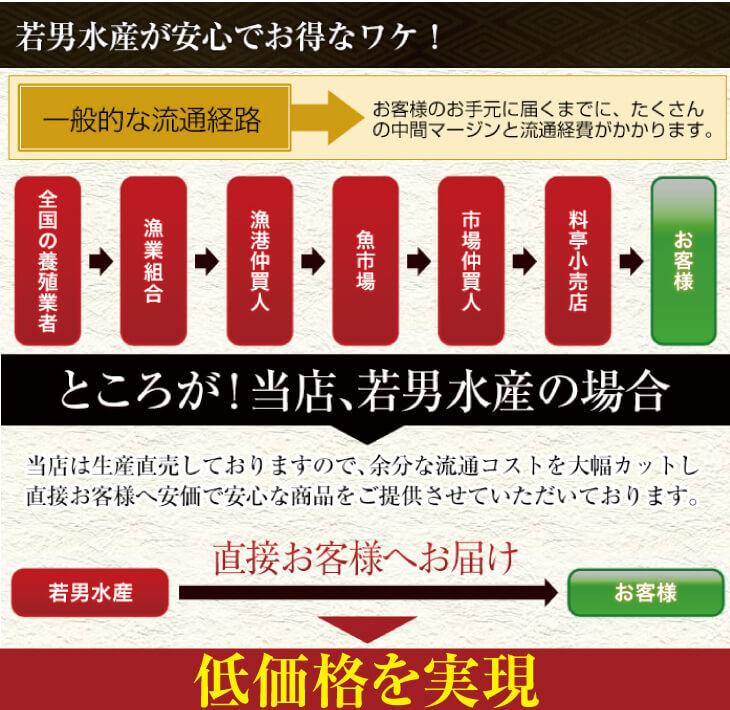 【ふるさと納税】【若男水産】3年とらふぐ アラ身1キロ (約6人前)