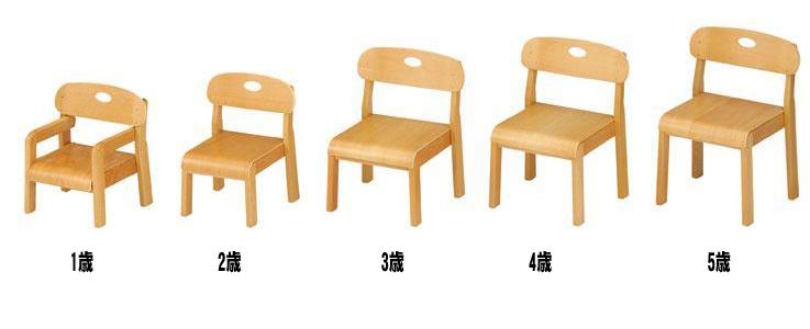 園児用椅子ココナ 業務用 施設 保育園 幼稚園 1才児、2才児、3才児、4才児、5才児