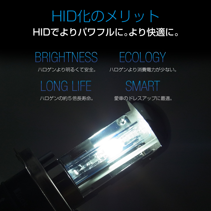 fcl. 35W Single Beam HID Xenon Conversion Kit【H1,H3,H3C,H7,H8/H11/H16,HB3(9005),HB4(9006)】