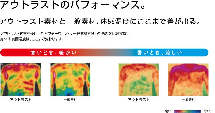 outlast アウトラスト 腹巻き (3479) 腹巻 はらまき メンズ 男性 日本製 フリーサイズ あったか 温かい 吸湿発熱