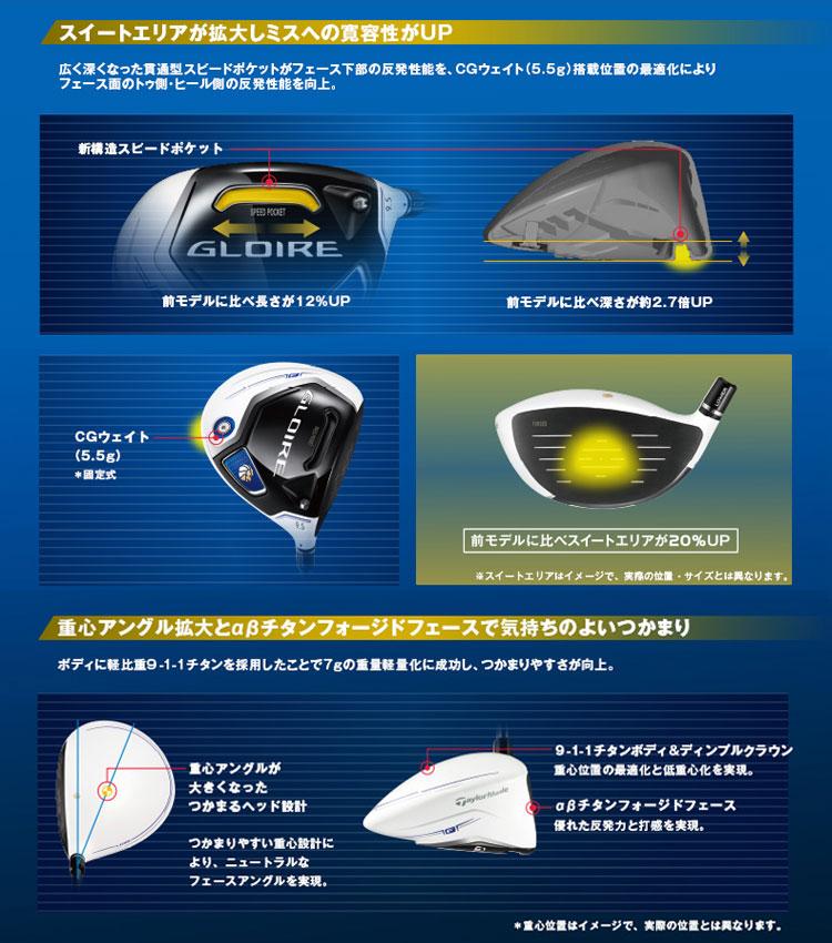 【FG】日本正規品Taylormade テーラーメイド 2017 GLOIRE グローレF2 ドライバー GL6600