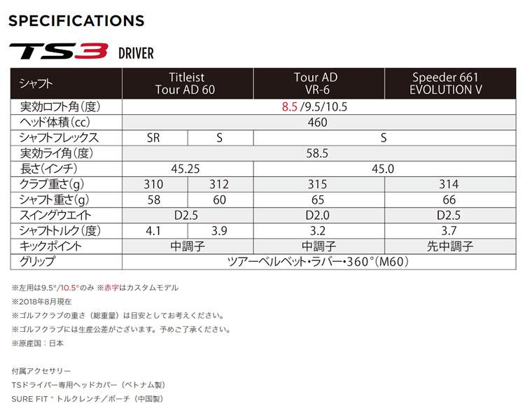 【FG】タイトリスト ゴルフ Titleist  TS3 ドライバー Speeder 661 EVOLUTION V スピーダーエボリューション5
