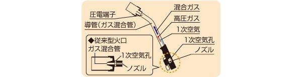 スーパーライナー(強力集中炎) ( RE-7(5M) / DF10274257 )