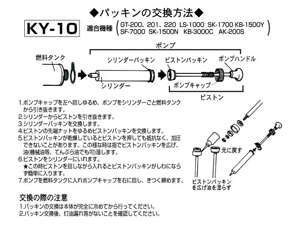 草焼バーナー交換用パッキンセット ( KY-10 / DF10274336 )