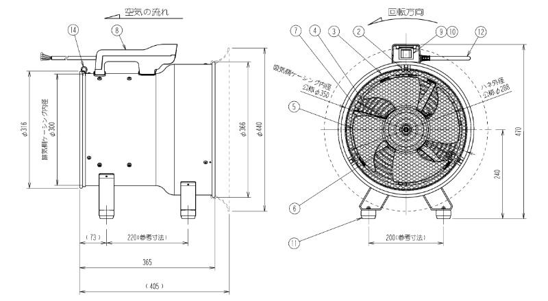 スイデン(Suiden) 送排風機 ポータブル型 SJF-300L-3 ジェットスイファンSJF-L 羽根径φ288 3相200V