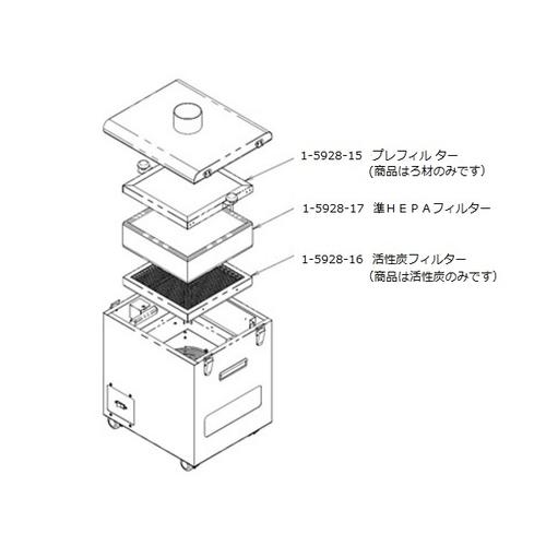 アズワン 吸煙・脱臭装置 交換用準HEPAフィルター 1個 [1-5928-17]