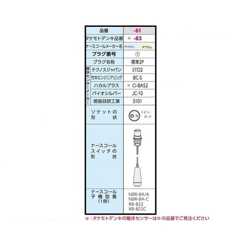 アズワン ベッドコール コードレスタイプ 標準2P BC-RN(STD2) 1個 [8-7339-61]