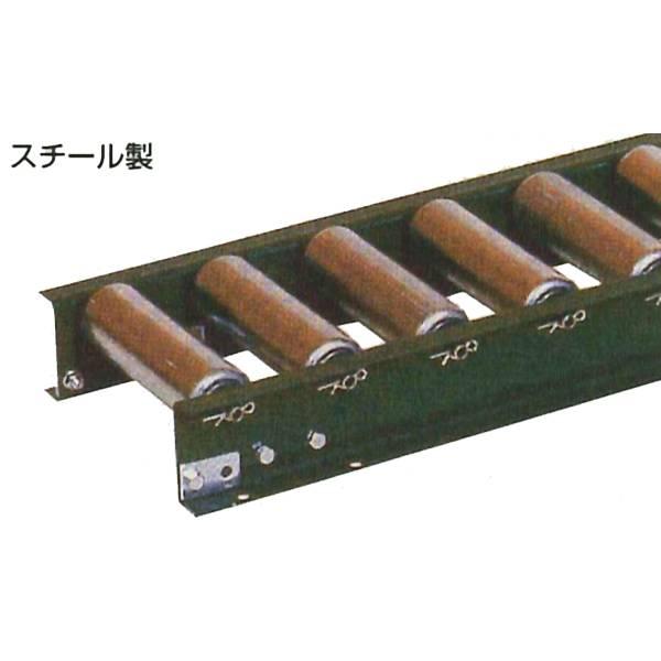 セントラルコンベヤー SRA5712-100-75-3000ローラーコンベヤー [代引不可商品]
