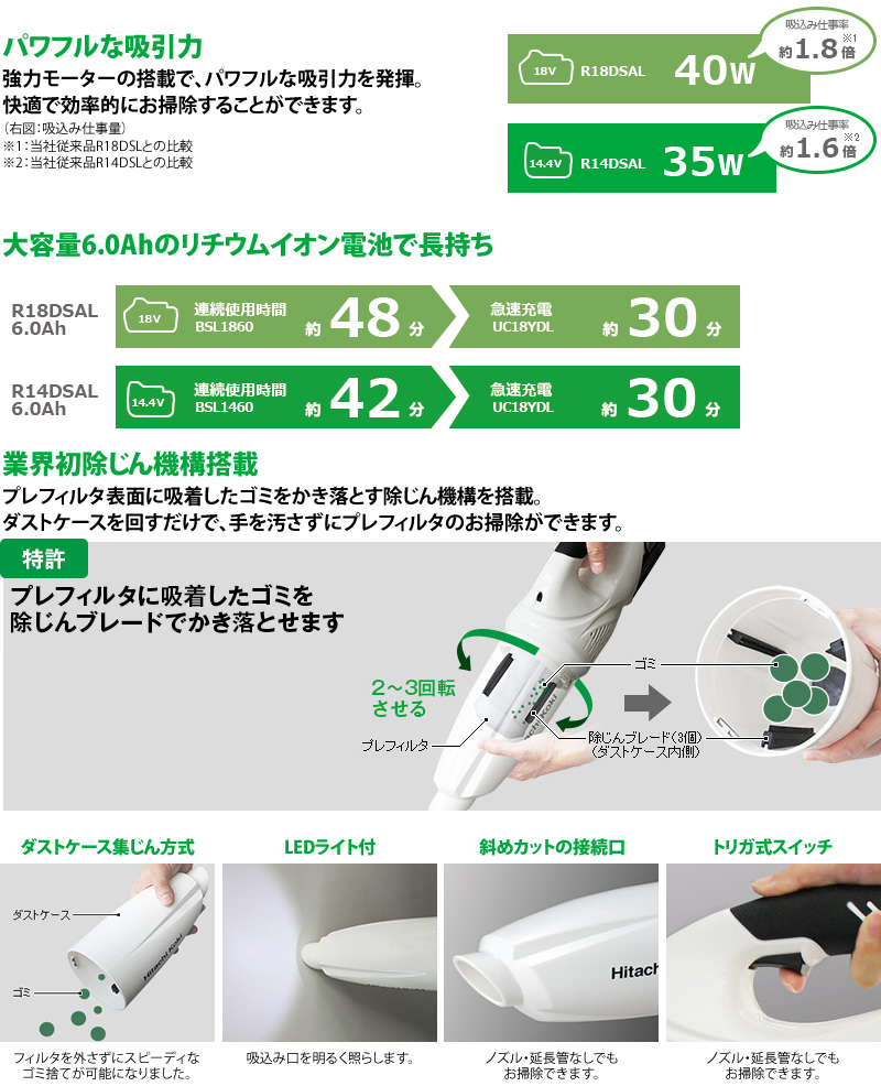 Hitachi Koki 18 V Cordless Crenna R18DSAL (NN) body only (charger, battery not included)