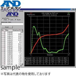 エー・アンド・ディ(A&D) AX-MX-42 水分計用データ通信ソフトウェアWINCT-MOISTURE