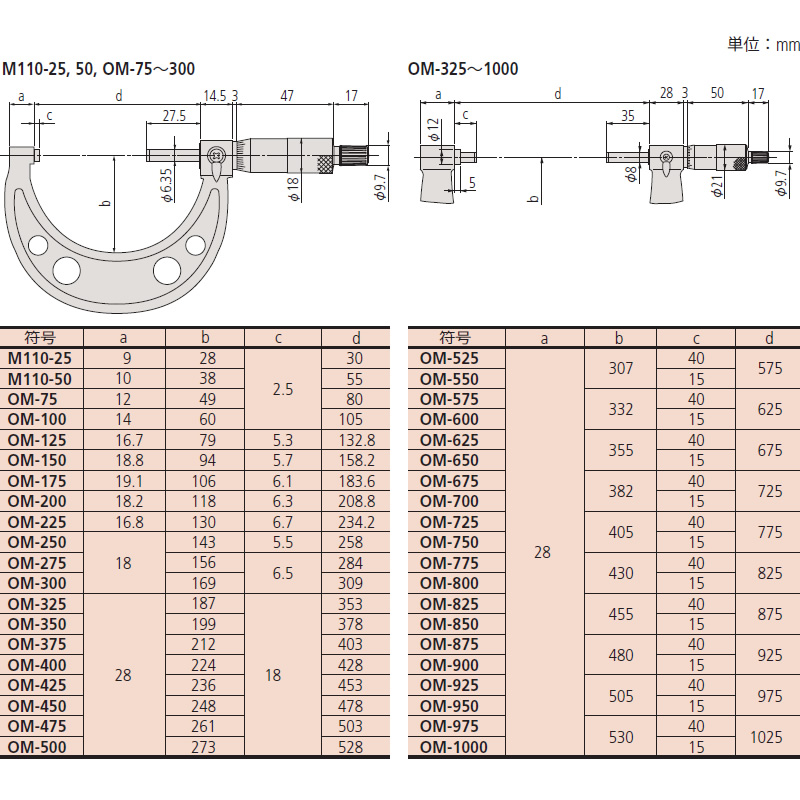 MITUTOYO(Mitutoyo)OM-225(103-145)模拟标准外侧微测量仪器测量范围:200-225mm
