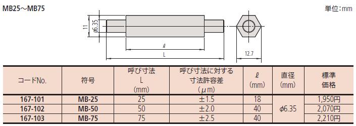 Mitutoyo MB-25 micrometer standard bar outside micrometer nominal  dimensions L:25 mm