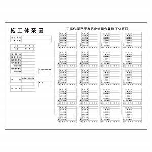 ユニット 施工体系図 マーカー・消し具付(屋内用) 317-73A [個人宅配送不可]