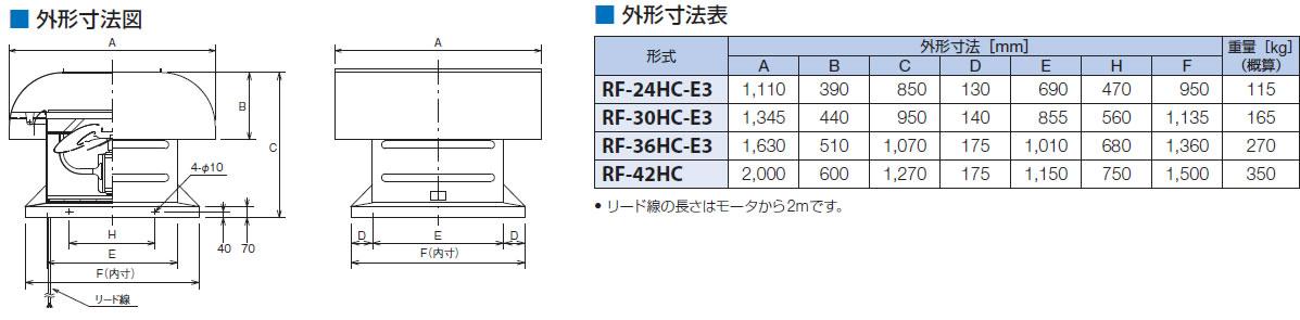 鎌倉製作所 ルーフファン 耐塩形 給気形 RFS-36HC-E3 モーター仕様:3φ・200V・6P・2.2kW ファン径:90cm [送料別途お見積り]
