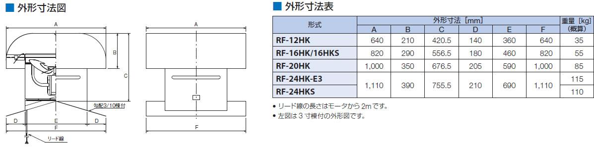 鎌倉製作所 ルーフファン 直付形 給気形 RFS-16HKS モーター仕様:1φ・100V・6P・0.1kW ファン径:40cm [送料別途お見積り]